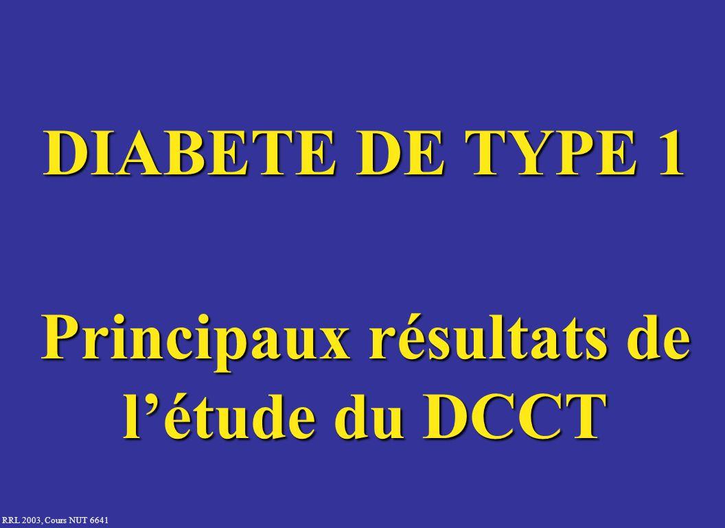 DIABETE DE TYPE 1 Principaux résultats de l'étude du DCCT