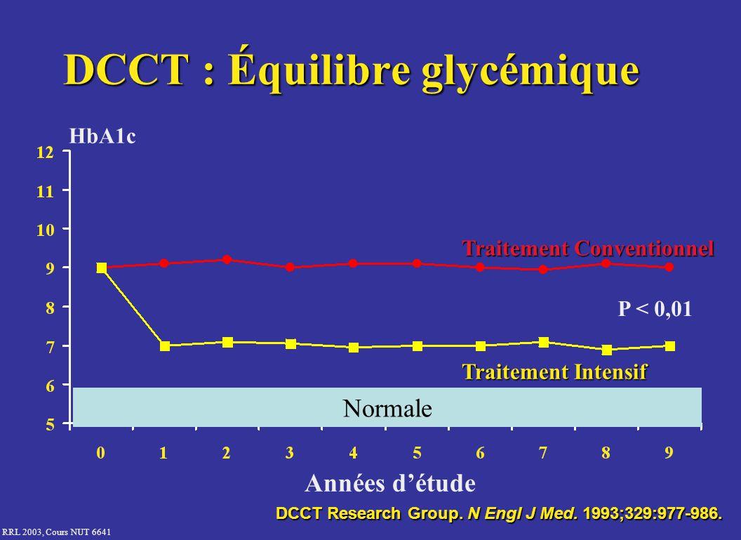 DCCT : Équilibre glycémique
