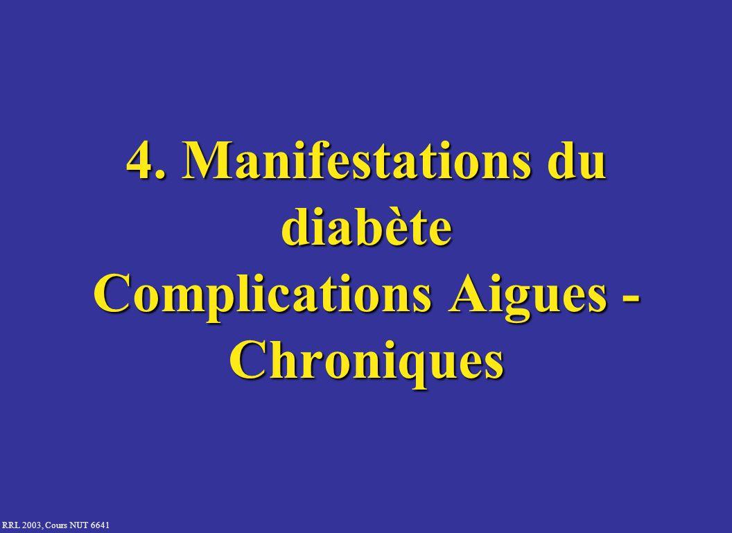 4. Manifestations du diabète Complications Aigues -Chroniques