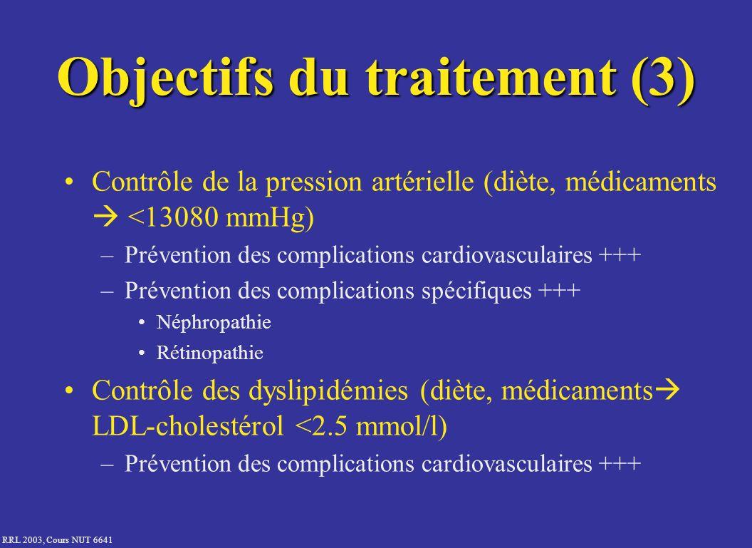 Objectifs du traitement (3)