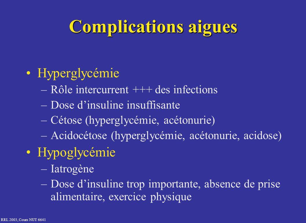 Complications aigues Hyperglycémie Hypoglycémie