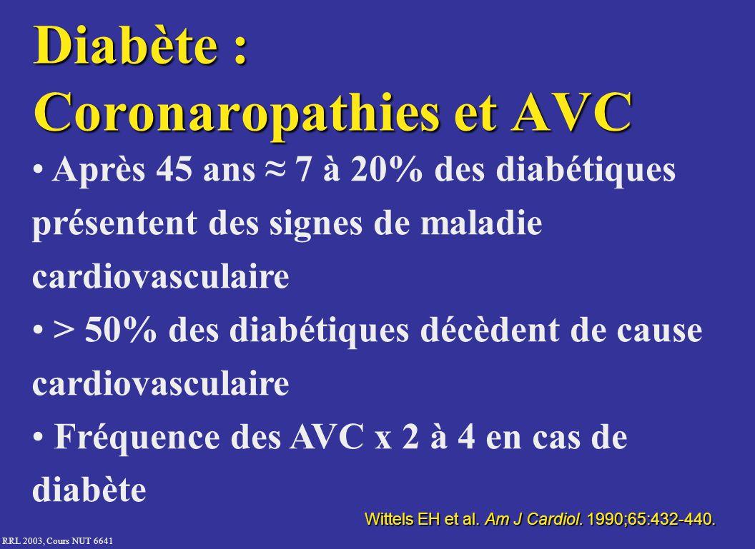 Diabète : Coronaropathies et AVC