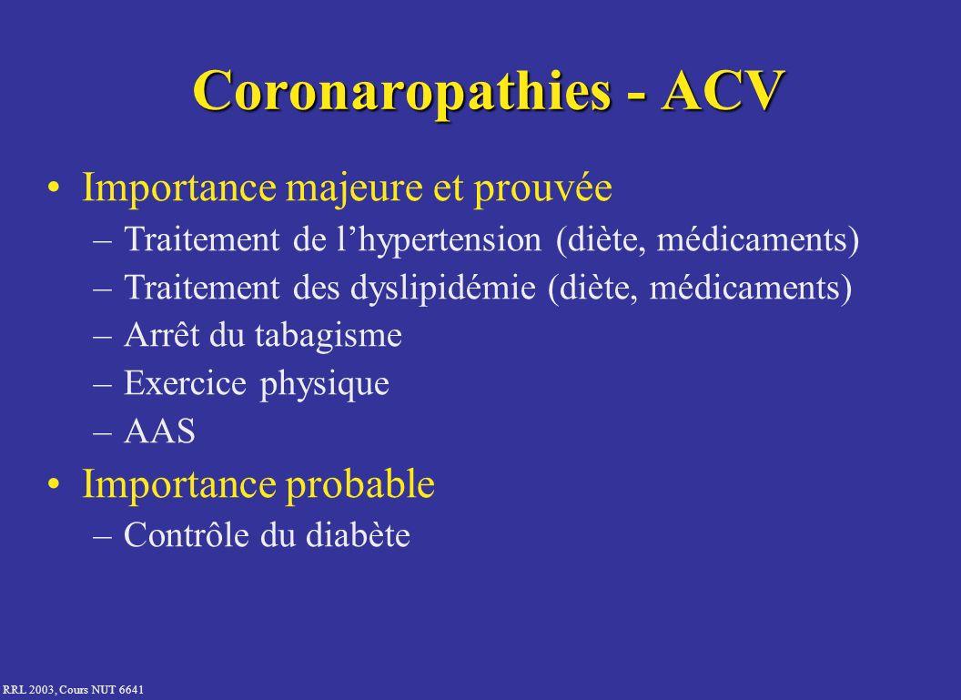 Coronaropathies - ACV Importance majeure et prouvée