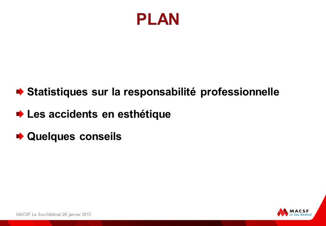 PLAN Statistiques sur la responsabilité professionnelle