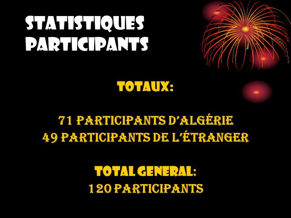 STATISTIQUES PARTICIPANTS