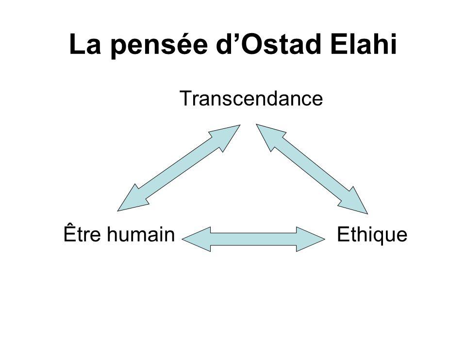 La pensée d'Ostad Elahi