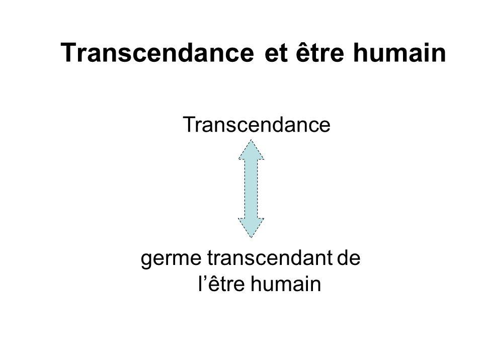 Transcendance et être humain