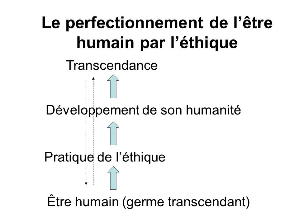 Le perfectionnement de l'être humain par l'éthique