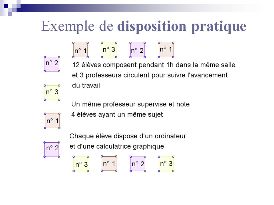 Exemple de disposition pratique