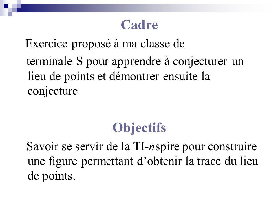 Cadre Exercice proposé à ma classe de. terminale S pour apprendre à conjecturer un lieu de points et démontrer ensuite la conjecture.