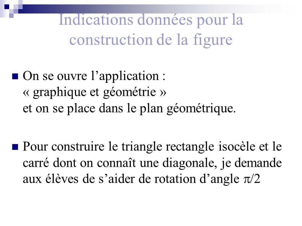 Indications données pour la construction de la figure