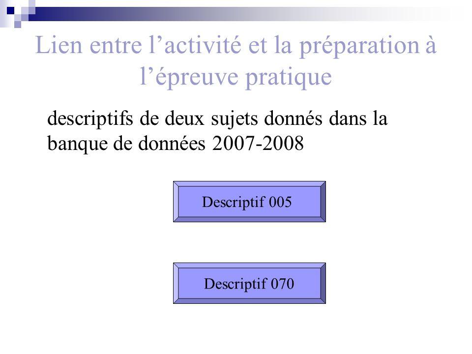Lien entre l'activité et la préparation à l'épreuve pratique