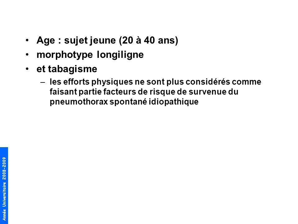 Age : sujet jeune (20 à 40 ans) morphotype longiligne et tabagisme