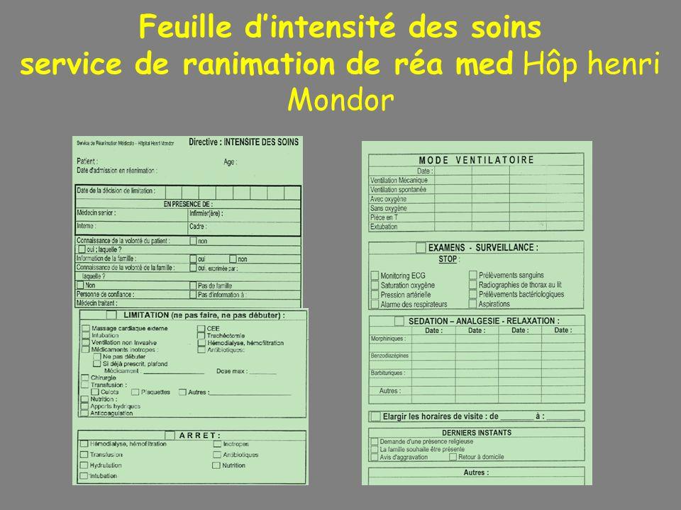 Feuille d'intensité des soins service de ranimation de réa med Hôp henri Mondor