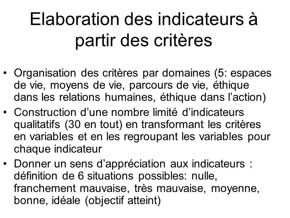 Elaboration des indicateurs à partir des critères