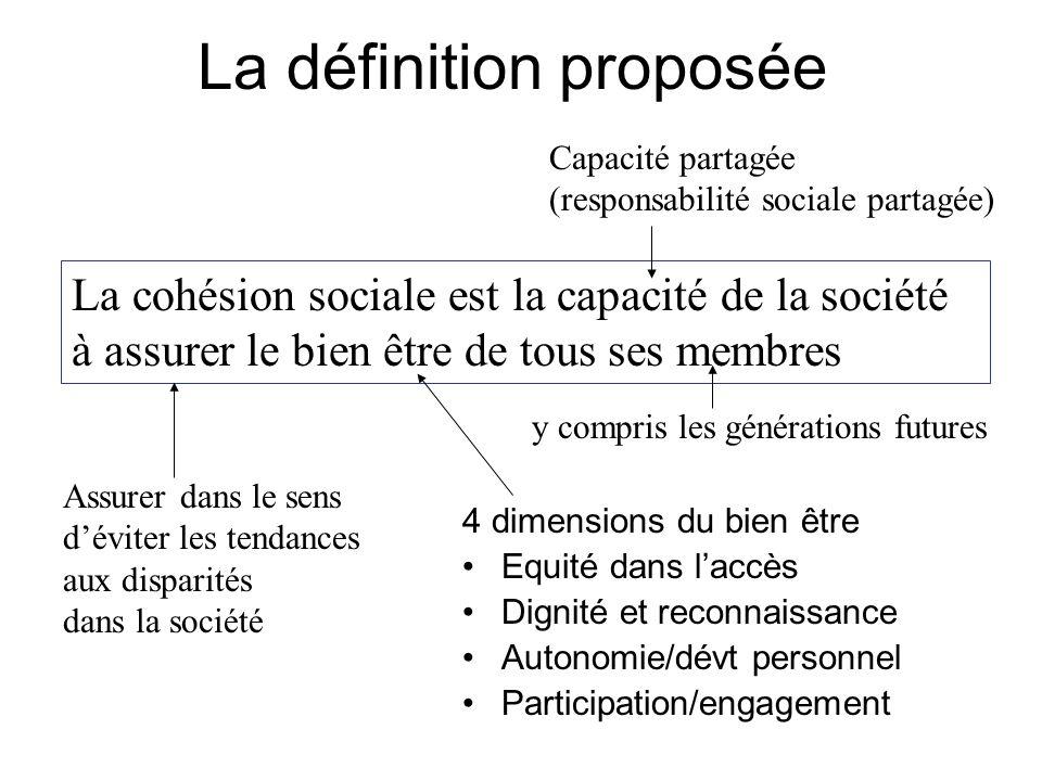 La définition proposée