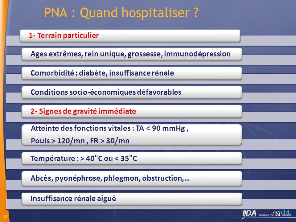 PNA : Quand hospitaliser