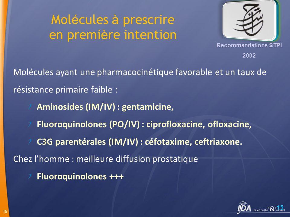 Molécules à prescrire en première intention