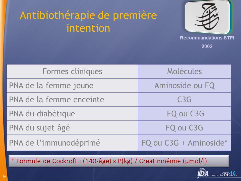 Antibiothérapie de première intention