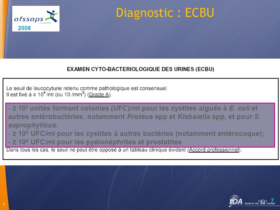 Diagnostic : ECBU 2008.