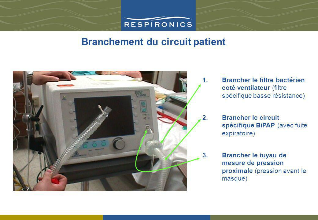 Branchement du circuit patient