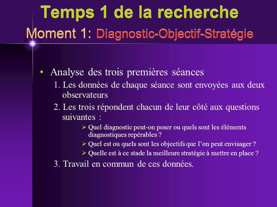 Temps 1 de la recherche Moment 1: Diagnostic-Objectif-Stratégie
