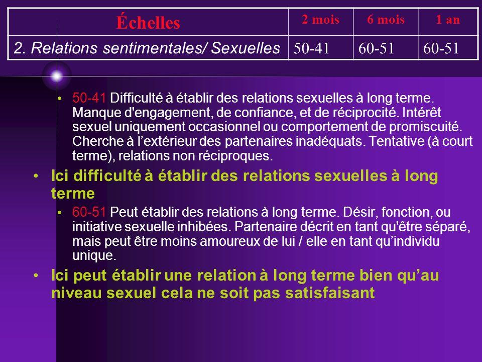 Échelles 2. Relations sentimentales/ Sexuelles 50-41 60-51