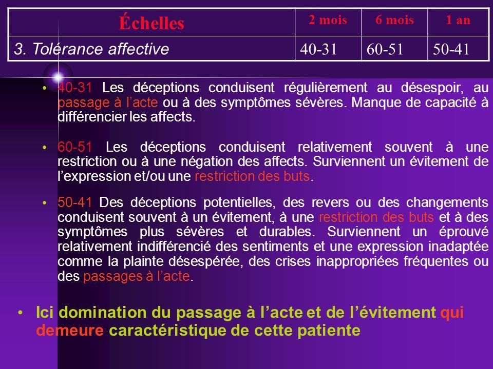 Échelles 3. Tolérance affective 40-31 60-51 50-41