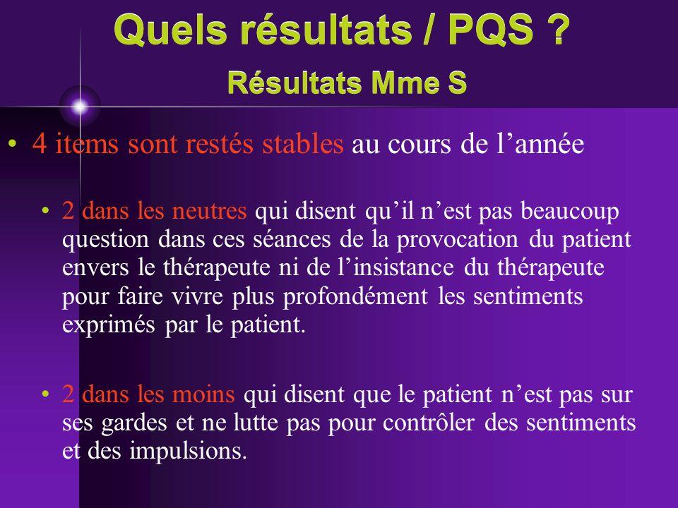 Quels résultats / PQS Résultats Mme S