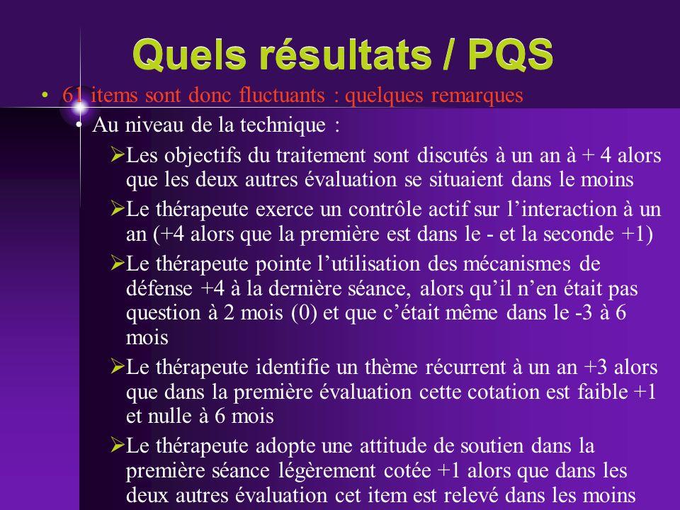 Quels résultats / PQS 61 items sont donc fluctuants : quelques remarques. Au niveau de la technique :