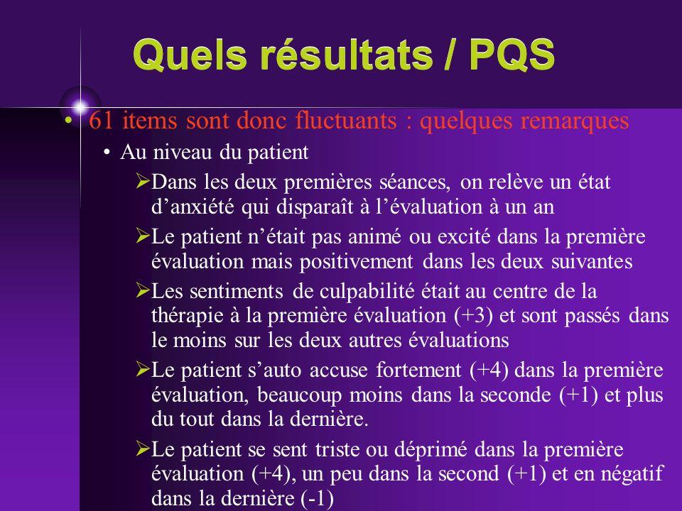 Quels résultats / PQS 61 items sont donc fluctuants : quelques remarques. Au niveau du patient.