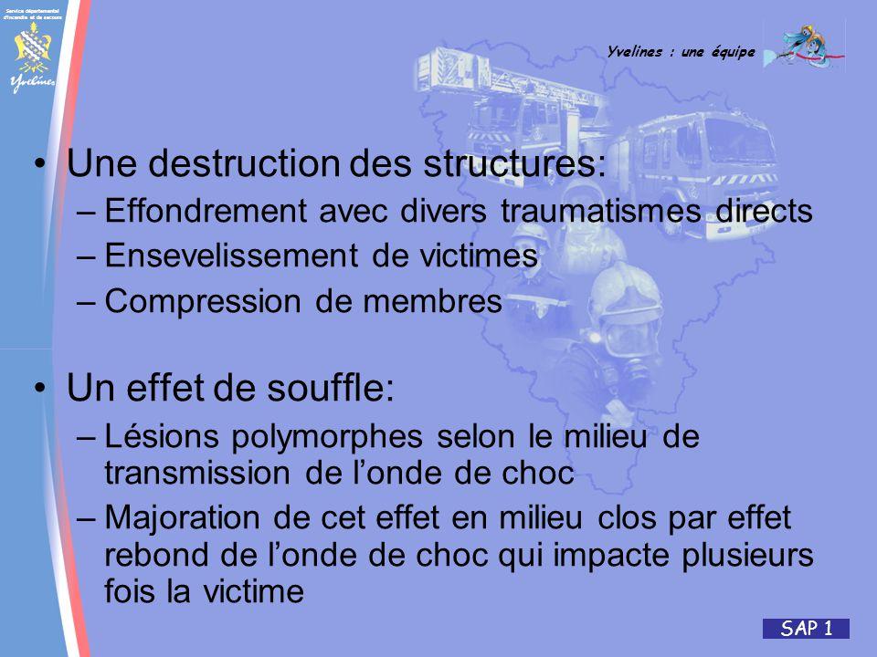 Une destruction des structures: