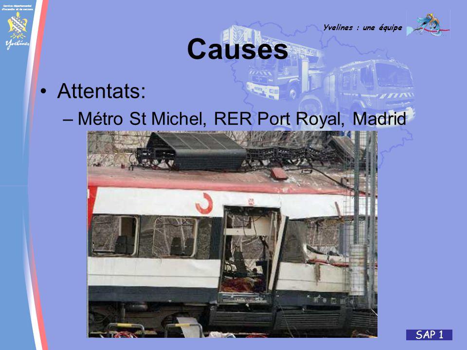 Causes Attentats: Métro St Michel, RER Port Royal, Madrid
