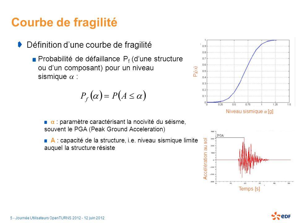 Courbe de fragilité Définition d'une courbe de fragilité
