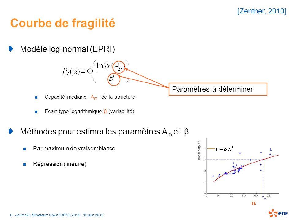 Courbe de fragilité Modèle log-normal (EPRI)