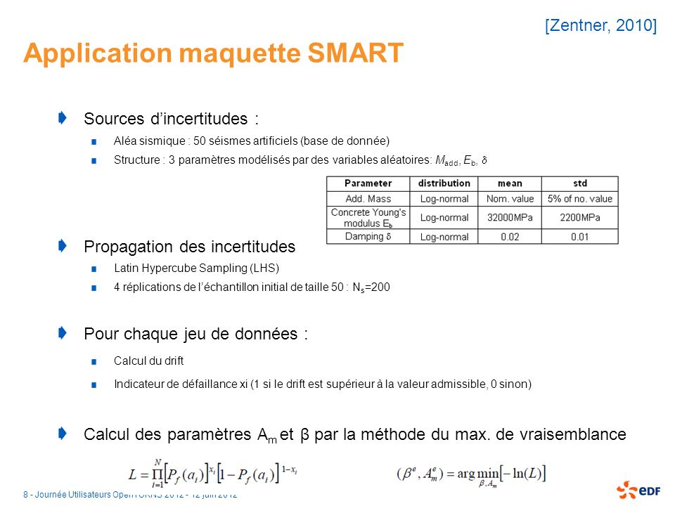 Application maquette SMART