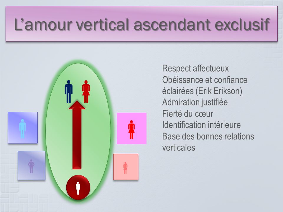 L'amour vertical ascendant exclusif