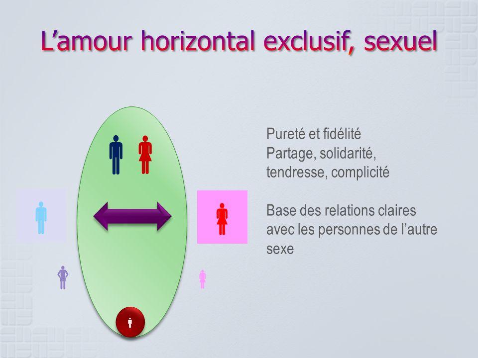 L'amour horizontal exclusif, sexuel