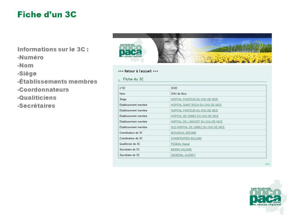 Fiche d'un 3C Informations sur le 3C : Numéro Nom Siège