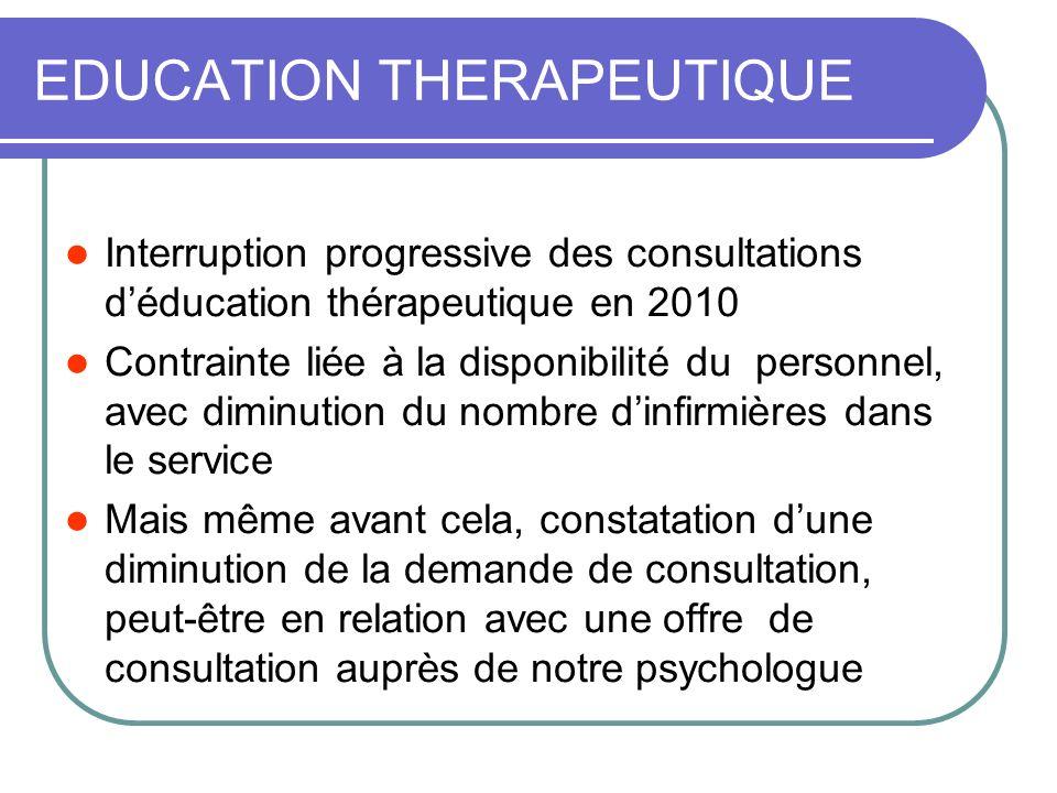 EDUCATION THERAPEUTIQUE