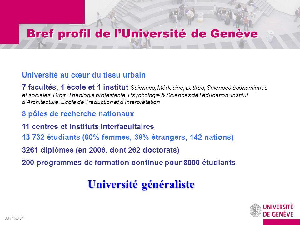 Bref profil de l'Université de Genève