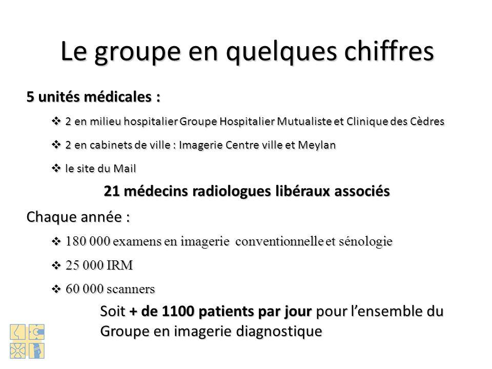 21 médecins radiologues libéraux associés