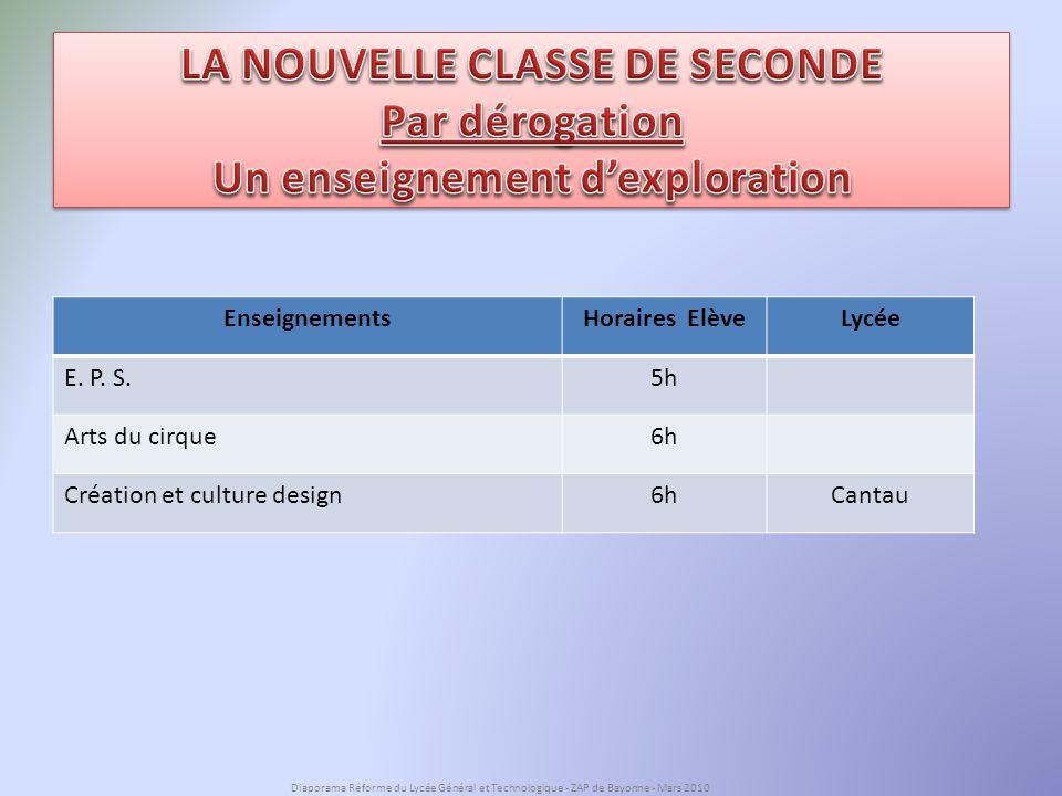 LA NOUVELLE CLASSE DE SECONDE Par dérogation Un enseignement d'exploration