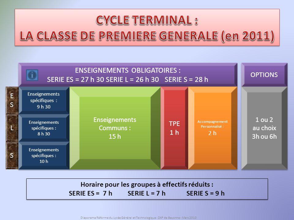CYCLE TERMINAL : LA CLASSE DE PREMIERE GENERALE (en 2011)