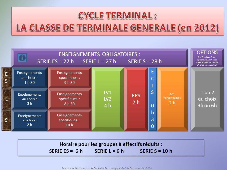 CYCLE TERMINAL : LA CLASSE DE TERMINALE GENERALE (en 2012)