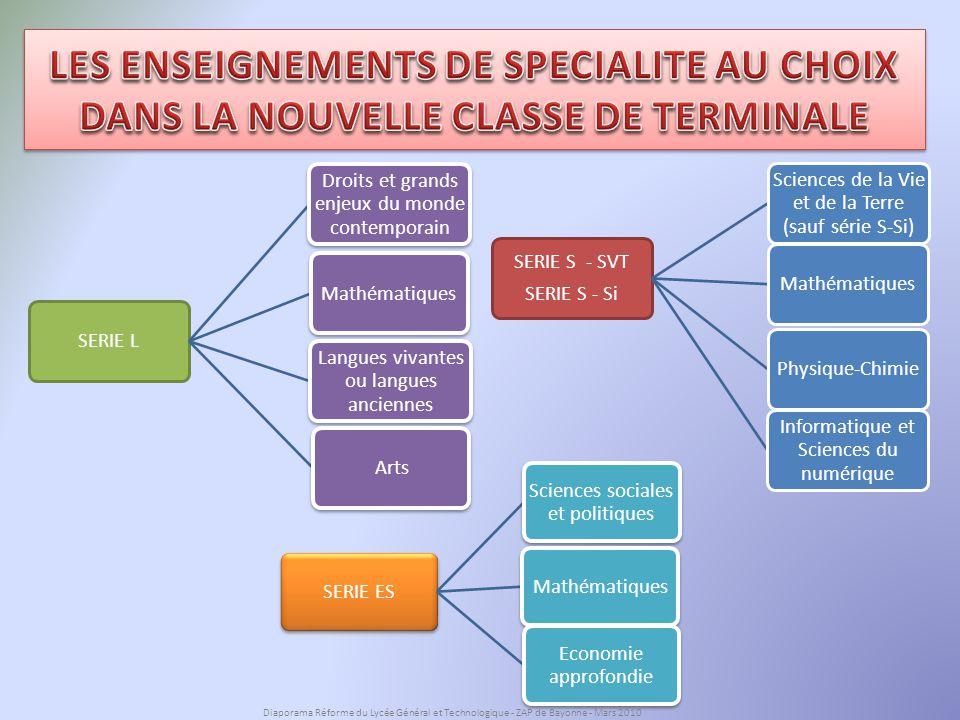 LES ENSEIGNEMENTS DE SPECIALITE AU CHOIX DANS LA NOUVELLE CLASSE DE TERMINALE