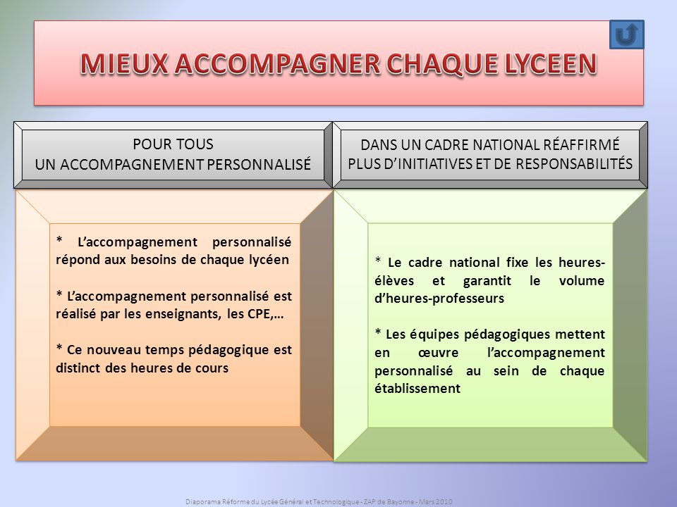MIEUX ACCOMPAGNER CHAQUE LYCEEN