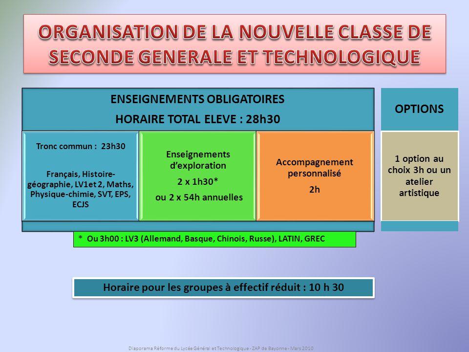 ORGANISATION DE LA NOUVELLE CLASSE DE SECONDE GENERALE ET TECHNOLOGIQUE