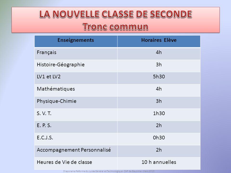 LA NOUVELLE CLASSE DE SECONDE Tronc commun