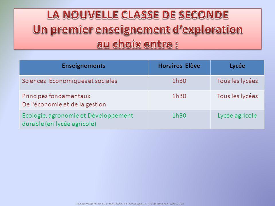 LA NOUVELLE CLASSE DE SECONDE Un premier enseignement d'exploration au choix entre :